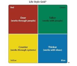 Yüksek Potansiyelleri Geliştirmek- Mentorluk - Thumbnail